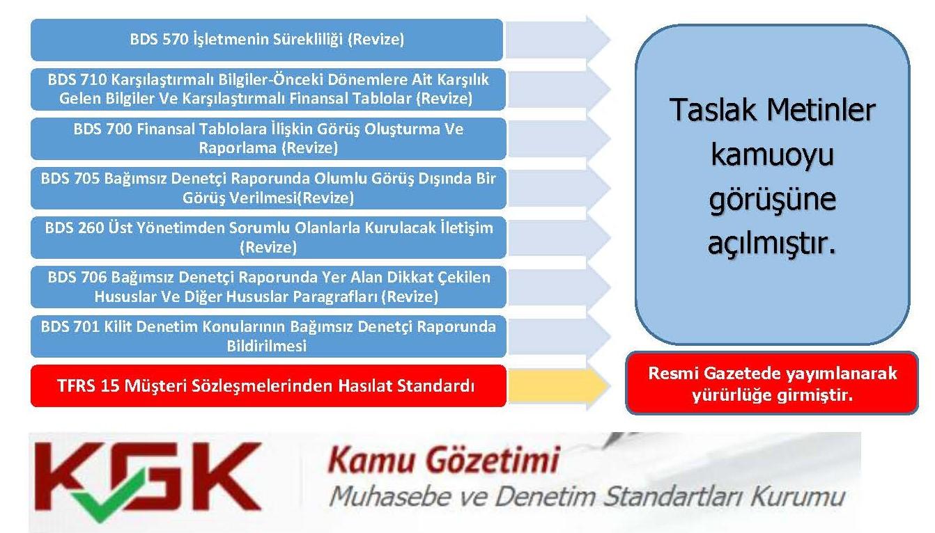 kgk-taslak